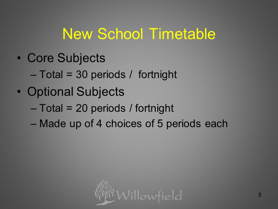 5 New School Timetable Core Subjects –Total = 30 periods / fortnight Optional Subjects –Total = 20 periods / fortnight –Made up of 4 choices of 5 periods each