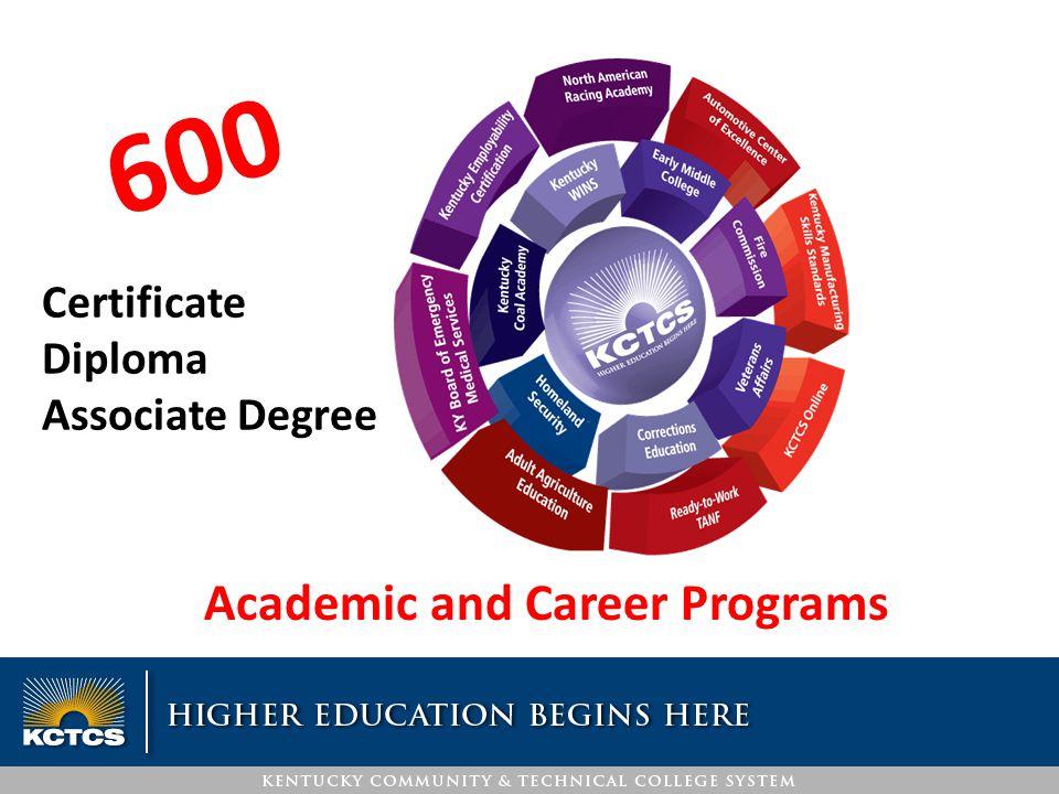 600 Certificate Diploma Associate Degree Academic and Career Programs