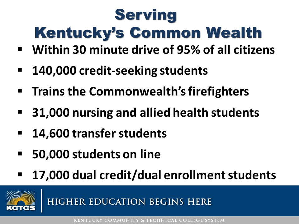Serving Kentucky's Common Wealth  Within 30 minute drive of 95% of all citizens  140,000 credit-seeking students  Trains the Commonwealth's firefighters  31,000 nursing and allied health students  14,600 transfer students  50,000 students on line  17,000 dual credit/dual enrollment students
