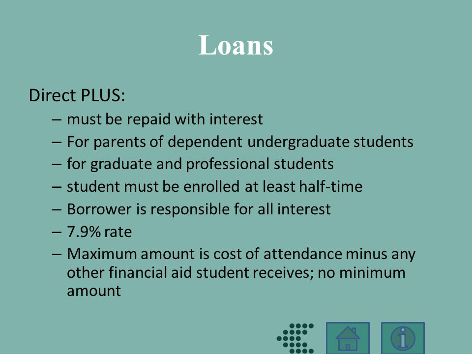 Loans Direct PLUS: – must be repaid with interest – For parents of dependent undergraduate students – for graduate and professional students – student must be enrolled at least half-time – Borrower is responsible for all interest – 7.9% rate – Maximum amount is cost of attendance minus any other financial aid student receives; no minimum amount