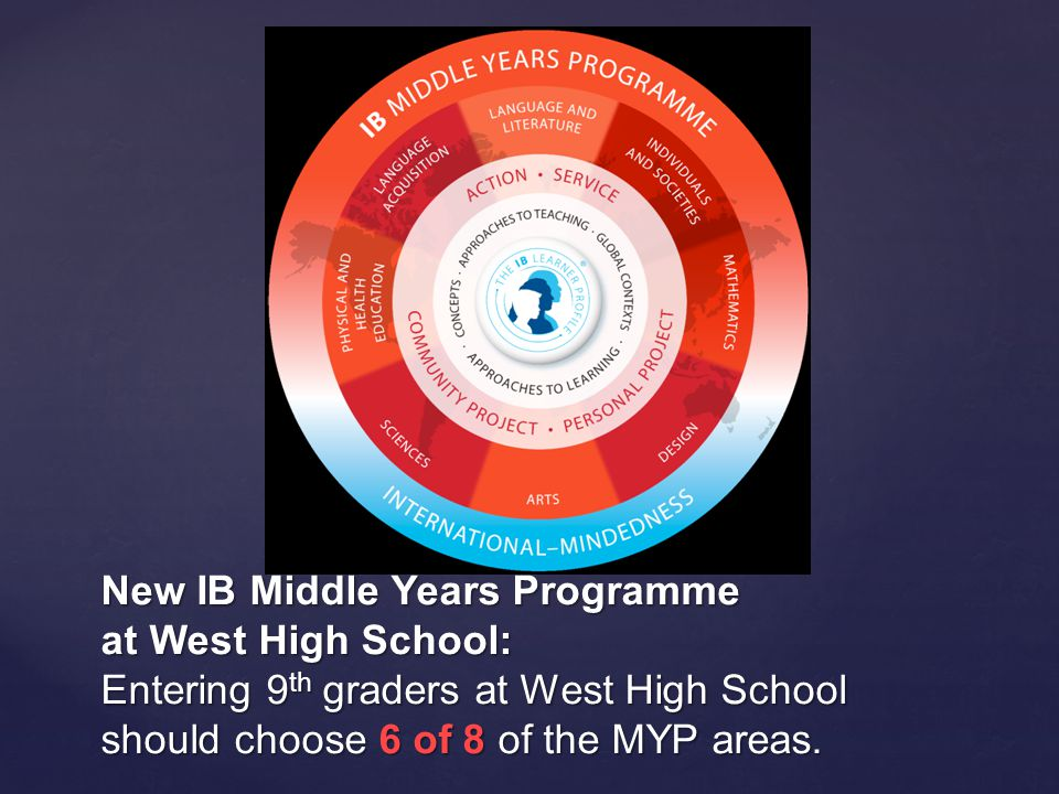 New IB Middle Years Programme at West High School: Entering 9 th graders at West High School should choose 6 of 8 of the MYP areas.