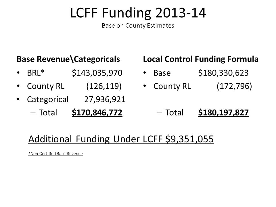 LCFF Funding 2013-14 Base on County Estimates Base Revenue\Categoricals BRL*$143,035,970 County RL (126,119) Categorical 27,936,921 – Total$170,846,772 Local Control Funding Formula Base$180,330,623 County RL (172,796) – Total $180,197,827 Additional Funding Under LCFF $9,351,055 *Non-Certified Base Revenue
