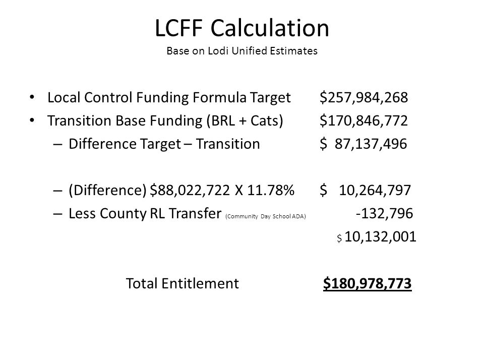 LCFF Calculation Base on Lodi Unified Estimates Local Control Funding Formula Target$257,984,268 Transition Base Funding (BRL + Cats)$170,846,772 – Difference Target – Transition$ 87,137,496 – (Difference) $88,022,722 X 11.78%$ 10,264,797 – Less County RL Transfer (Community Day School ADA) -132,796 $ 10,132,001 Total Entitlement $180,978,773