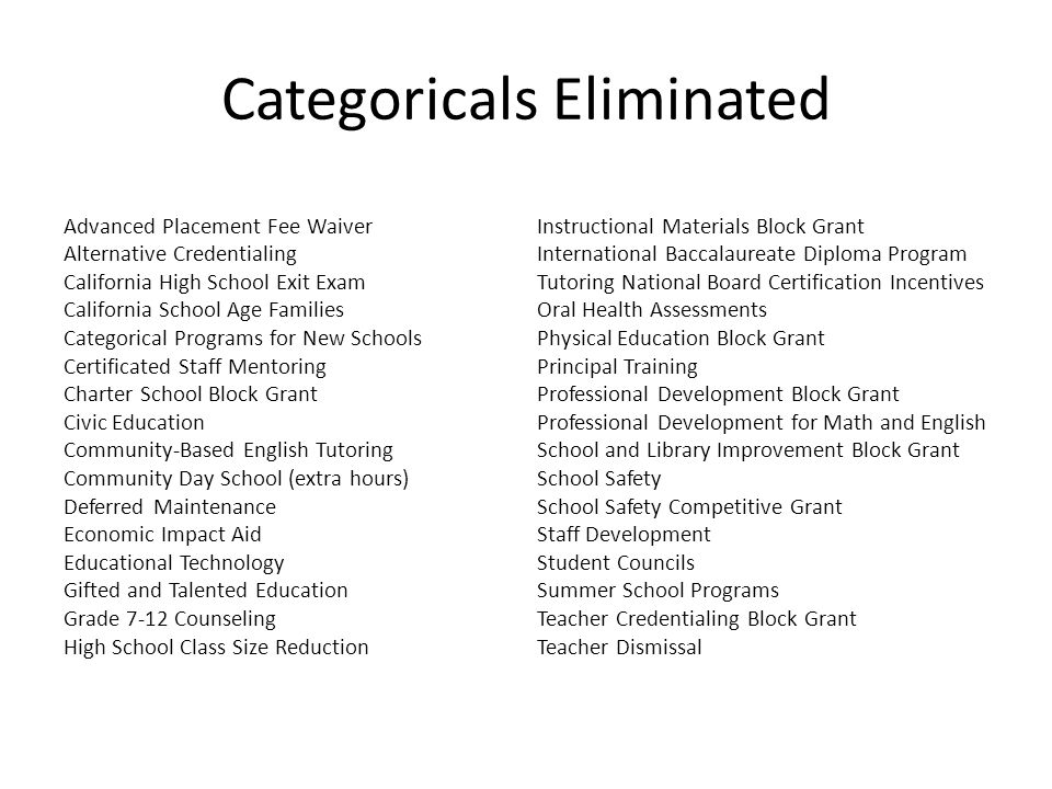 Categoricals Eliminated Advanced Placement Fee Waiver Instructional Materials Block Grant Alternative Credentialing International Baccalaureate Diploma Program California High School Exit Exam Tutoring National Board Certification Incentives California School Age Families Oral Health Assessments Categorical Programs for New Schools Physical Education Block Grant Certificated Staff Mentoring Principal Training Charter School Block Grant Professional Development Block Grant Civic Education Professional Development for Math and English Community-Based English Tutoring School and Library Improvement Block Grant Community Day School (extra hours) School Safety Deferred Maintenance School Safety Competitive Grant Economic Impact Aid Staff Development Educational Technology Student Councils Gifted and Talented Education Summer School Programs Grade 7 ‑ 12 Counseling Teacher Credentialing Block Grant High School Class Size Reduction Teacher Dismissal