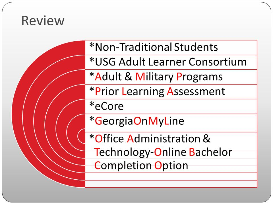 Review *Non-Traditional Students *USG Adult Learner Consortium *Adult & Military Programs *Prior Learning Assessment *eCore *GeorgiaOnMyLine *Office Administration & Technology-Online Bachelor Completion Option