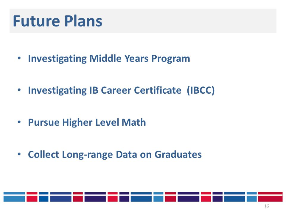 Investigating Middle Years Program Investigating IB Career Certificate (IBCC) Pursue Higher Level Math Collect Long-range Data on Graduates Future Plans 16