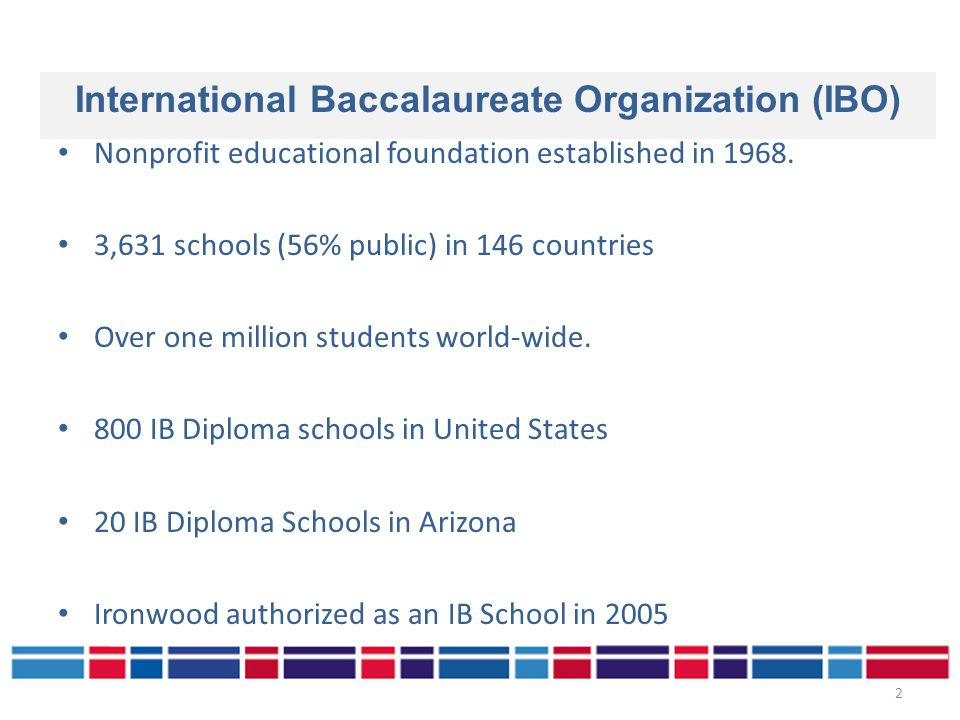 Nonprofit educational foundation established in 1968.