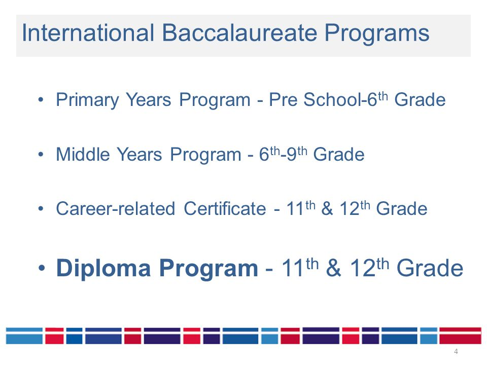 Primary Years Program - Pre School-6 th Grade Middle Years Program - 6 th -9 th Grade Career-related Certificate - 11 th & 12 th Grade Diploma Program - 11 th & 12 th Grade International Baccalaureate Programs 4