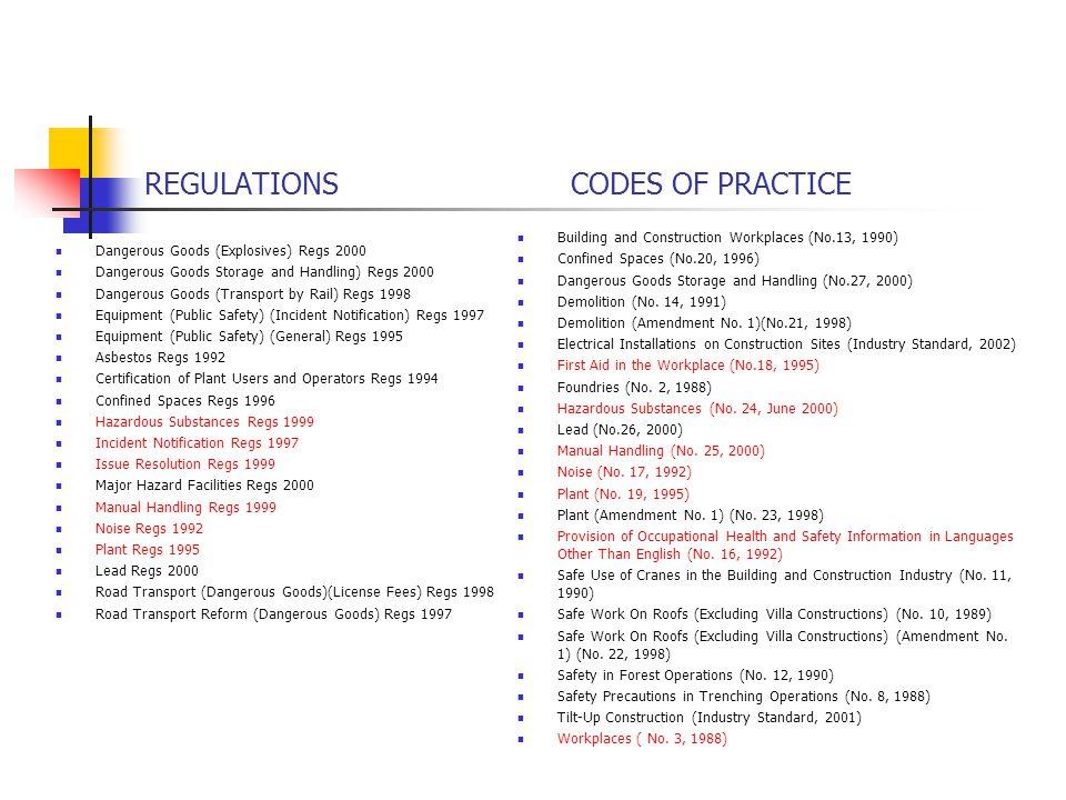 REGULATIONSCODES OF PRACTICE Dangerous Goods (Explosives) Regs 2000 Dangerous Goods Storage and Handling) Regs 2000 Dangerous Goods (Transport by Rail) Regs 1998 Equipment (Public Safety) (Incident Notification) Regs 1997 Equipment (Public Safety) (General) Regs 1995 Asbestos Regs 1992 Certification of Plant Users and Operators Regs 1994 Confined Spaces Regs 1996 Hazardous Substances Regs 1999 Incident Notification Regs 1997 Issue Resolution Regs 1999 Major Hazard Facilities Regs 2000 Manual Handling Regs 1999 Noise Regs 1992 Plant Regs 1995 Lead Regs 2000 Road Transport (Dangerous Goods)(License Fees) Regs 1998 Road Transport Reform (Dangerous Goods) Regs 1997 Building and Construction Workplaces (No.13, 1990) Confined Spaces (No.20, 1996) Dangerous Goods Storage and Handling (No.27, 2000) Demolition (No.