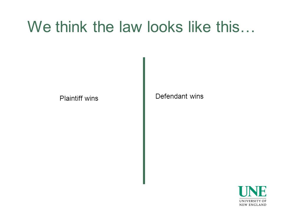 We think the law looks like this… Plaintiff wins Defendant wins
