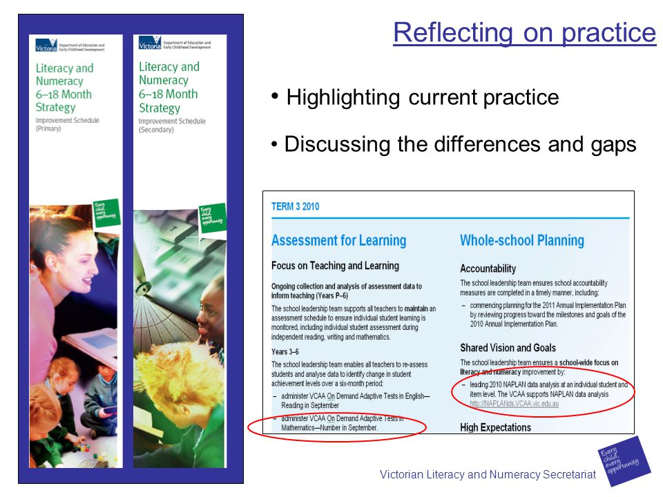 Reflecting on practice Victorian Literacy and Numeracy Secretariat Highlighting current practice Discussing the differences and gaps