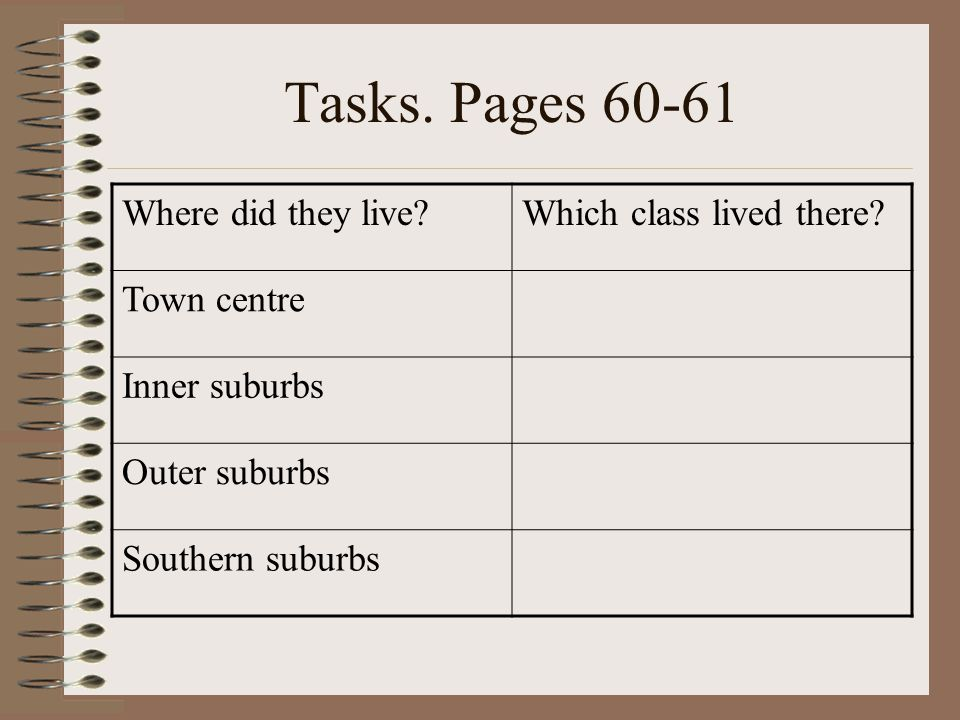 Tasks. Pages 60-61 Where did they live Which class lived there.