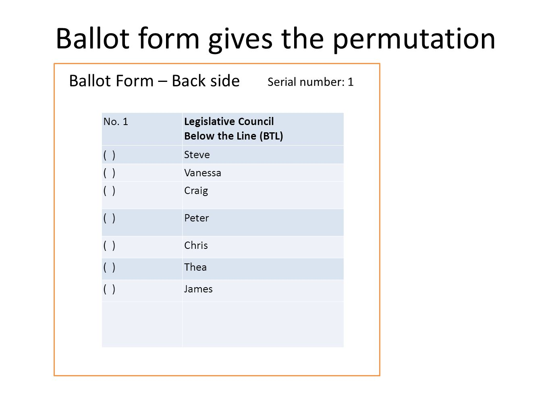 Serial number: 1 Ballot Form – Back side No.