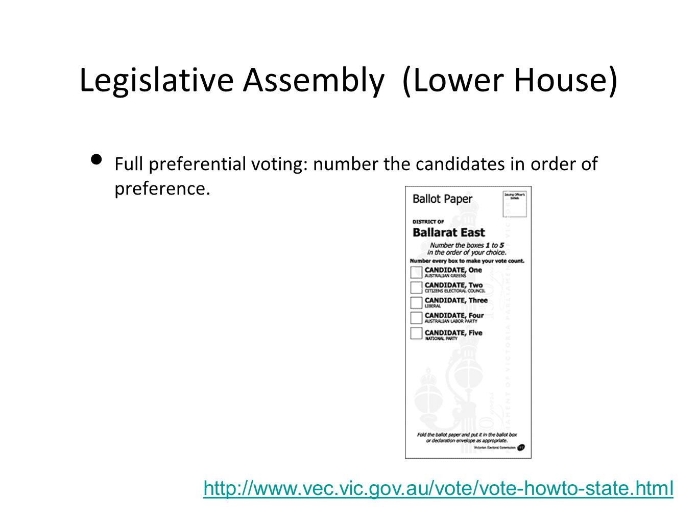 Full preferential voting: number the candidates in order of preference. Legislative Assembly (Lower House) http://www.vec.vic.gov.au/vote/vote-howto-s