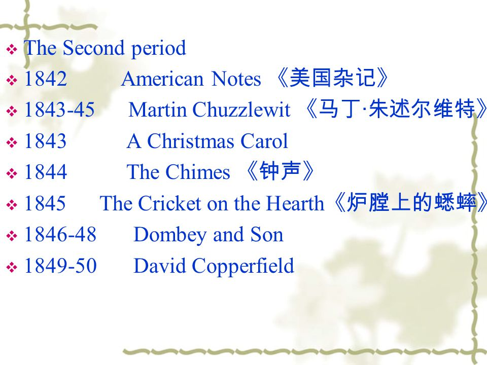  The Second period  1842 American Notes 《美国杂记》  1843-45 Martin Chuzzlewit 《马丁 · 朱述尔维特》  1843 A Christmas Carol  1844 The Chimes 《钟声》  1845 The Cricket on the Hearth 《炉膛上的蟋蟀》  1846-48 Dombey and Son  1849-50 David Copperfield