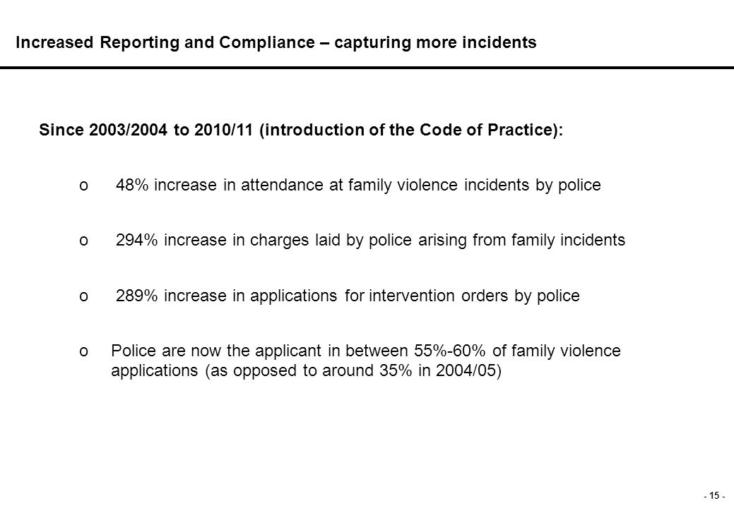 - 15 - Increased Reporting and Compliance – capturing more incidents Since 2003/2004 to 2010/11 (introduction of the Code of Practice): o 48% increase in attendance at family violence incidents by police o 294% increase in charges laid by police arising from family incidents o 289% increase in applications for intervention orders by police oPolice are now the applicant in between 55%-60% of family violence applications (as opposed to around 35% in 2004/05)