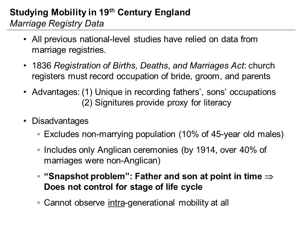 Studying Mobility in 19 th Century England Marriage Registry Data All previous national-level studies have relied on data from marriage registries.