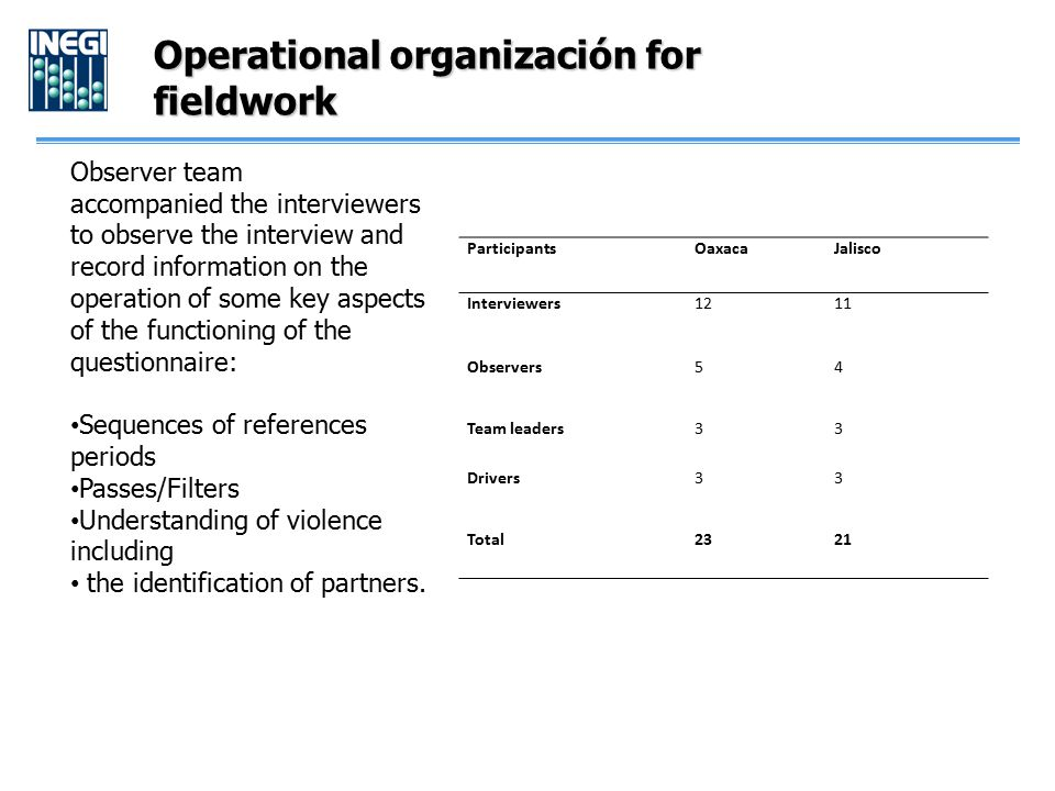 Operational organización for fieldwork ParticipantsOaxacaJalisco Interviewers1211 Observers54 Team leaders33 Drivers33 Total2321 Observer team accompa