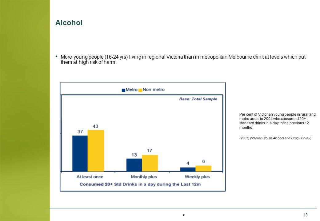 © 13 Alcohol More young people (16-24 yrs) living in regional Victoria than in metropolitan Melbourne drink at levels which put them at high risk of h