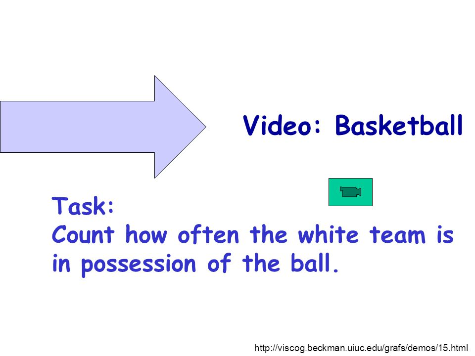 http://viscog.beckman.uiuc.edu/grafs/demos/15.html Video: Basketball Task: Count how often the white team is in possession of the ball.