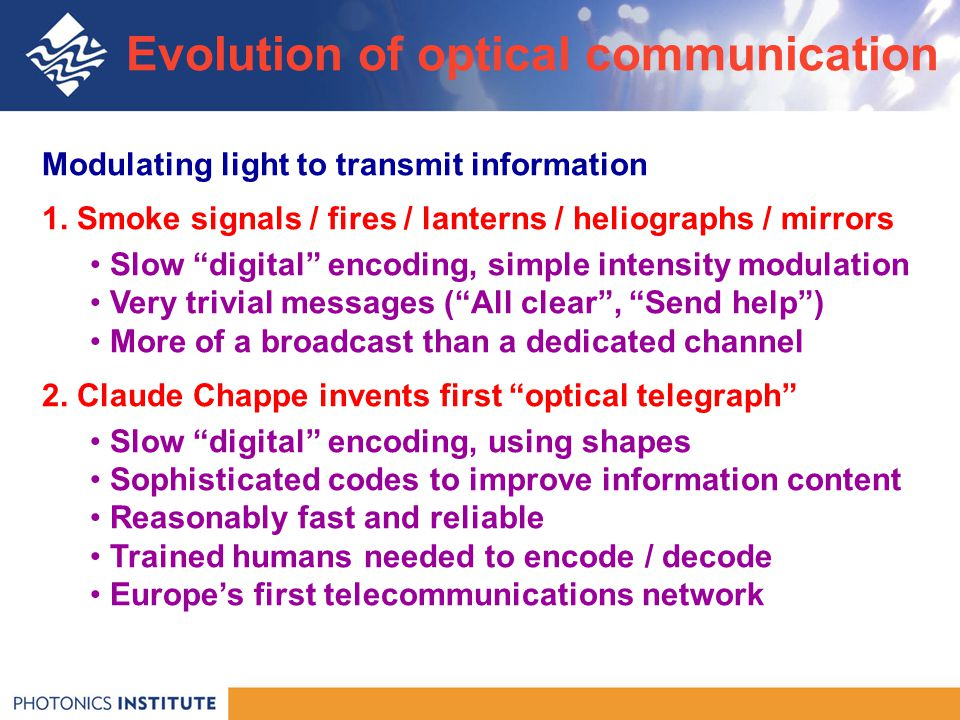 Evolution of optical communication Modulating light to transmit information 1.