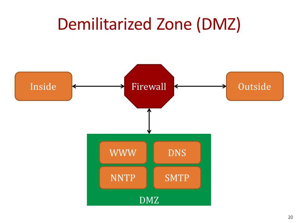 Demilitarized Zone (DMZ) 20 InsideOutside Firewall DMZ WWW NNTP DNS SMTP