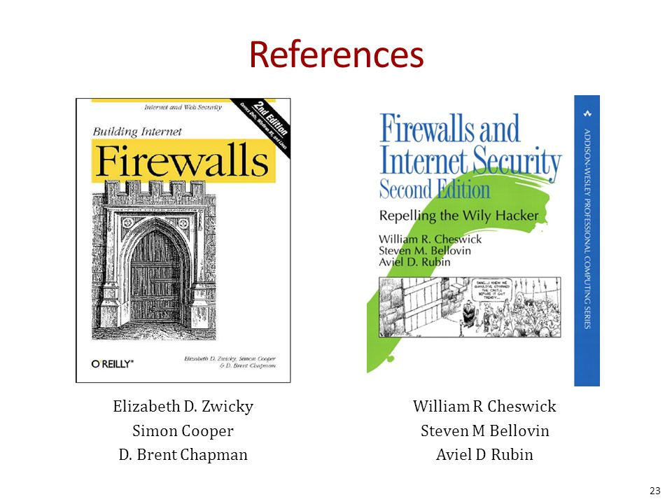 References Elizabeth D. Zwicky Simon Cooper D.