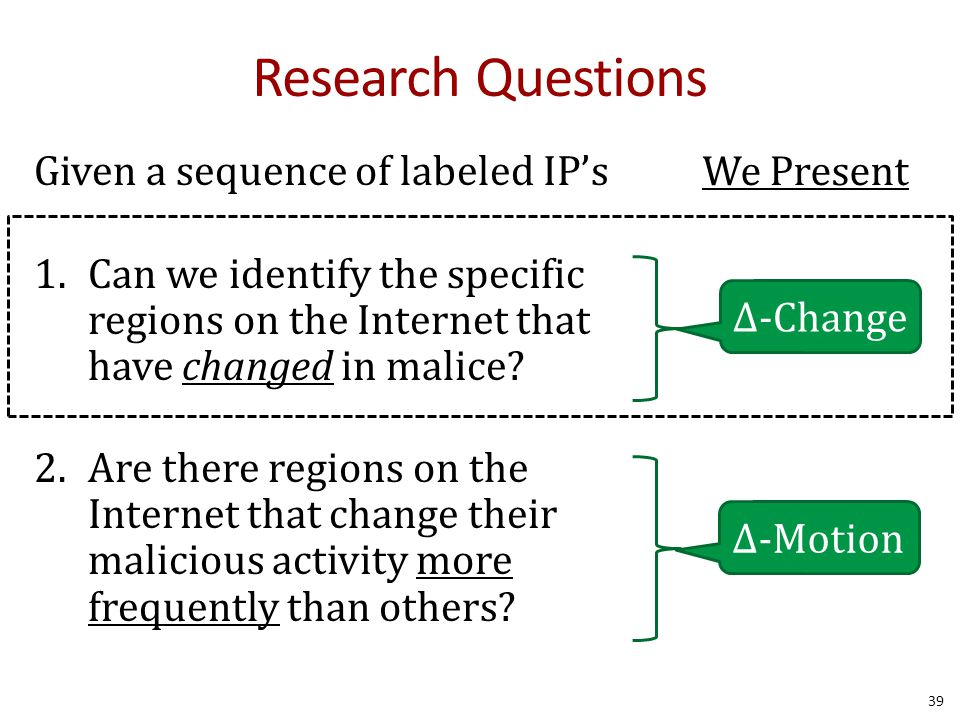 Research Questions Given a sequence of labeled IP's 1.Can we identify the specific regions on the Internet that have changed in malice.