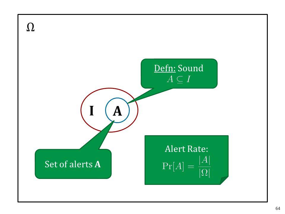 64 Ω I A Set of alerts A Alert Rate: Defn: Sound