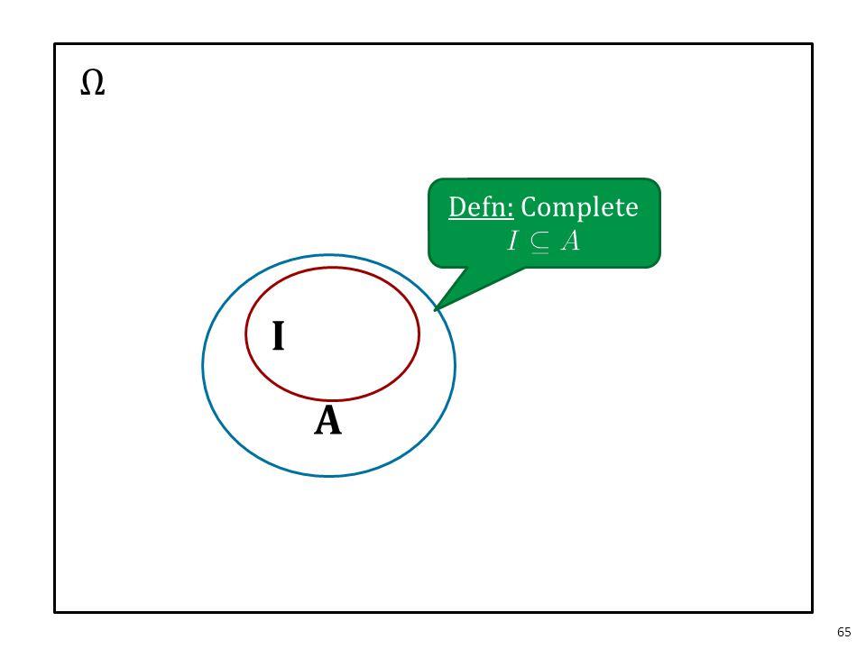 65 Ω I A Defn: Complete