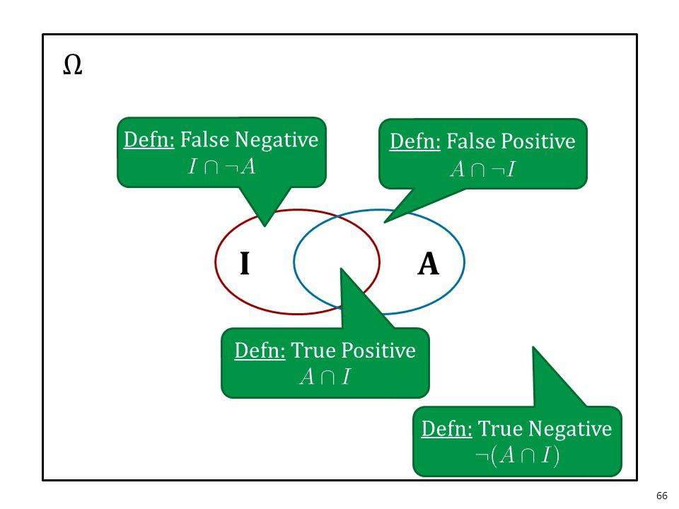 66 Ω IA Defn: False PositiveDefn: False Negative Defn: True PositiveDefn: True Negative