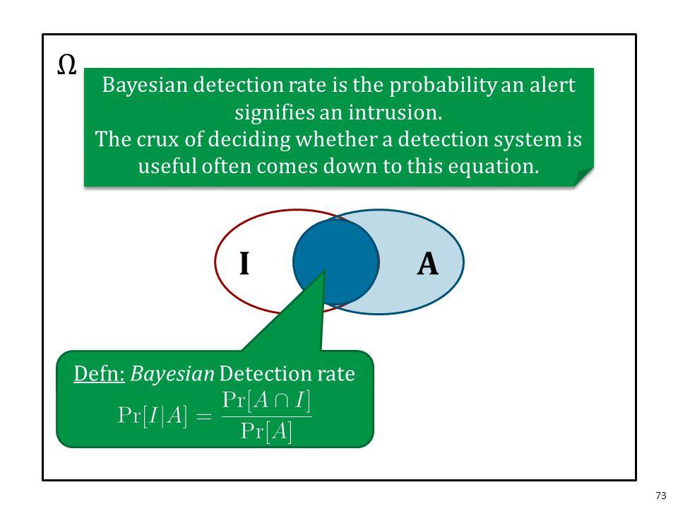 73 Ω IA Defn: Bayesian Detection rate Bayesian detection rate is the probability an alert signifies an intrusion. The crux of deciding whether a detec