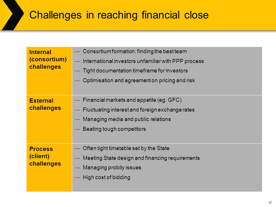 12 Challenges in reaching financial close Internal (consortium) challenges ―Consortium formation: finding the best team ―International investors unfamiliar with PPP process ―Tight documentation timeframe for investors ―Optimisation and agreement on pricing and risk External challenges ―Financial markets and appetite (eg.