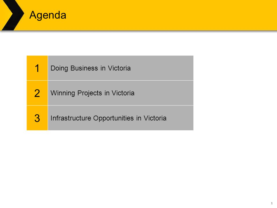 1 Agenda 1 Doing Business in Victoria 2 Winning Projects in Victoria 3 Infrastructure Opportunities in Victoria