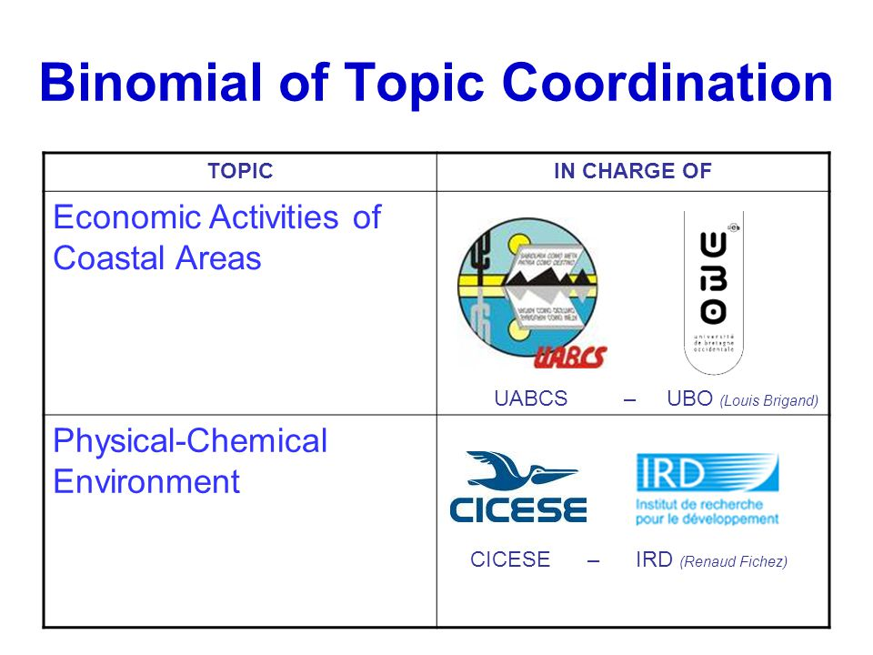Binomial of Topic Coordination TOPICIN CHARGE OF Economic Activities of Coastal Areas UABCS – UBO (Louis Brigand) Physical-Chemical Environment CICESE