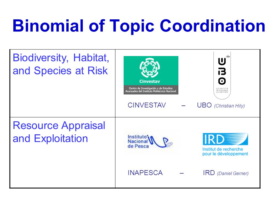 Binomial of Topic Coordination Biodiversity, Habitat, and Species at Risk CINVESTAV – UBO (Christian Hily) Resource Appraisal and Exploitation INAPESCA – IRD (Daniel Gerner)
