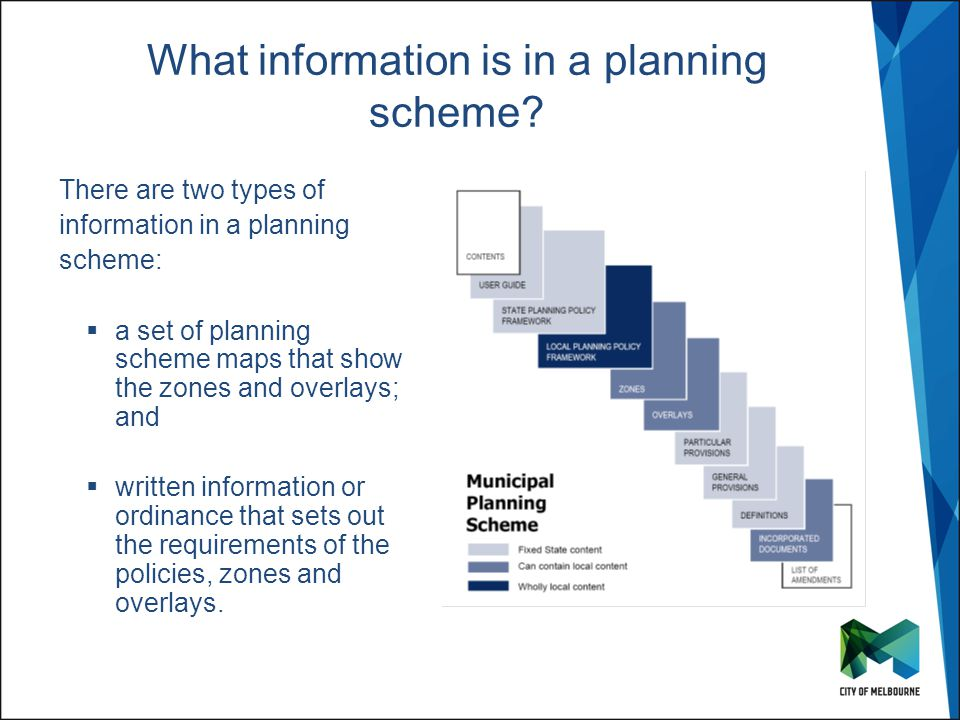 Click to edit Master title style Click to edit Master subtitle style What information is in a planning scheme.