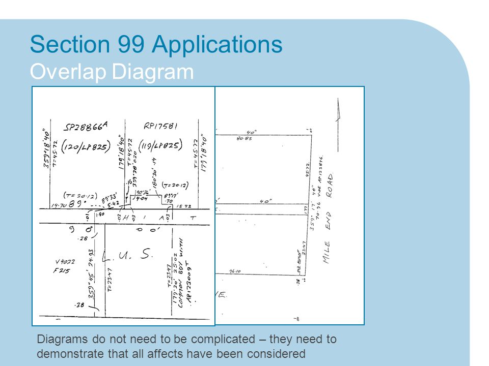 Section 99 Applications Overlap Diagram Diagrams do not need to be complicated – they need to demonstrate that all affects have been considered