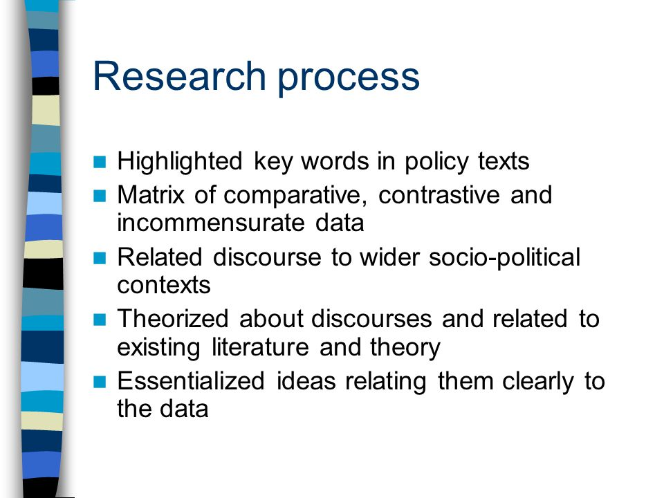 Research process Highlighted key words in policy texts Matrix of comparative, contrastive and incommensurate data Related discourse to wider socio-political contexts Theorized about discourses and related to existing literature and theory Essentialized ideas relating them clearly to the data