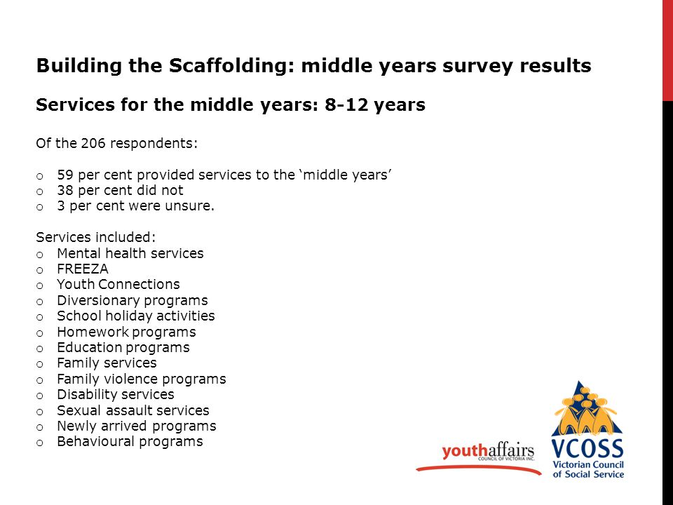 1 Building the Scaffolding: middle years survey results Services for the middle years: 8-12 years Of the 206 respondents: o 59 per cent provided services to the 'middle years' o 38 per cent did not o 3 per cent were unsure.
