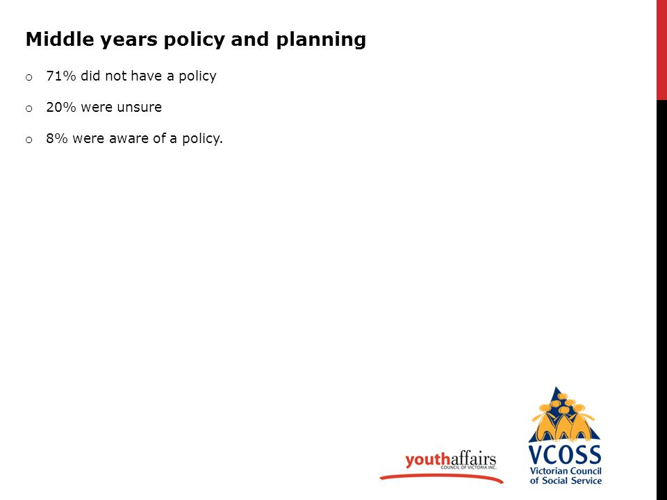 Middle years policy and planning o 71% did not have a policy o 20% were unsure o 8% were aware of a policy.
