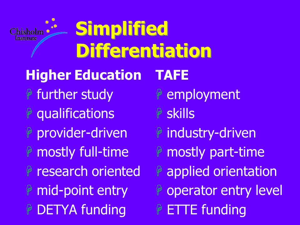 Simplified Differentiation Higher Education Hfurther study Hqualifications Hprovider-driven Hmostly full-time Hresearch oriented Hmid-point entry HDETYA funding TAFE Hemployment Hskills Hindustry-driven Hmostly part-time Happlied orientation Hoperator entry level HETTE funding