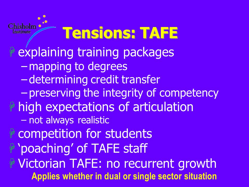 Tensions: TAFE Hexplaining training packages –mapping to degrees –determining credit transfer –preserving the integrity of competency Hhigh expectatio