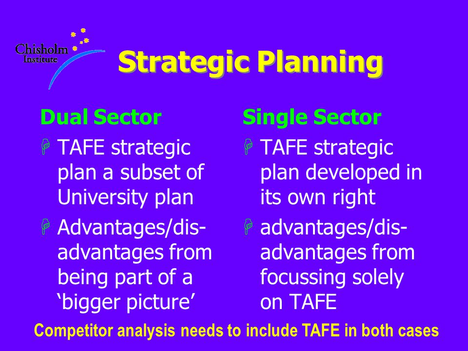 Strategic Planning Dual Sector HTAFE strategic plan a subset of University plan HAdvantages/dis- advantages from being part of a 'bigger picture' Sing