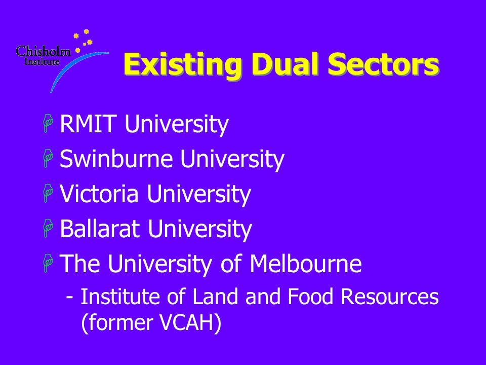 Existing Dual Sectors HRMIT University HSwinburne University HVictoria University HBallarat University HThe University of Melbourne - Institute of Lan