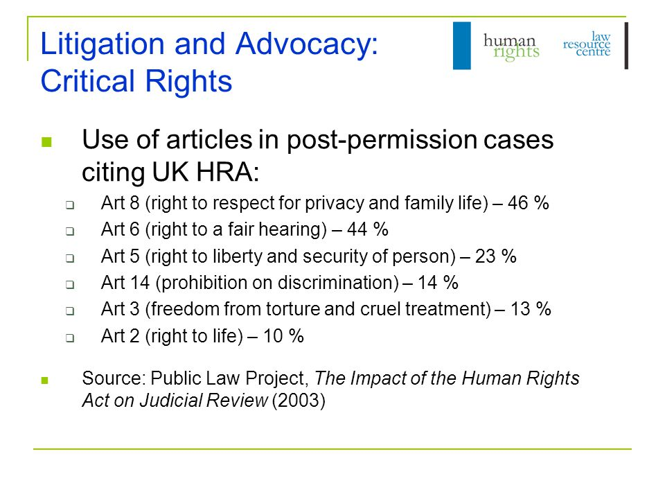 Litigation and Advocacy: Critical Rights Use of articles in post-permission cases citing UK HRA:  Art 8 (right to respect for privacy and family life) – 46 %  Art 6 (right to a fair hearing) – 44 %  Art 5 (right to liberty and security of person) – 23 %  Art 14 (prohibition on discrimination) – 14 %  Art 3 (freedom from torture and cruel treatment) – 13 %  Art 2 (right to life) – 10 % Source: Public Law Project, The Impact of the Human Rights Act on Judicial Review (2003)