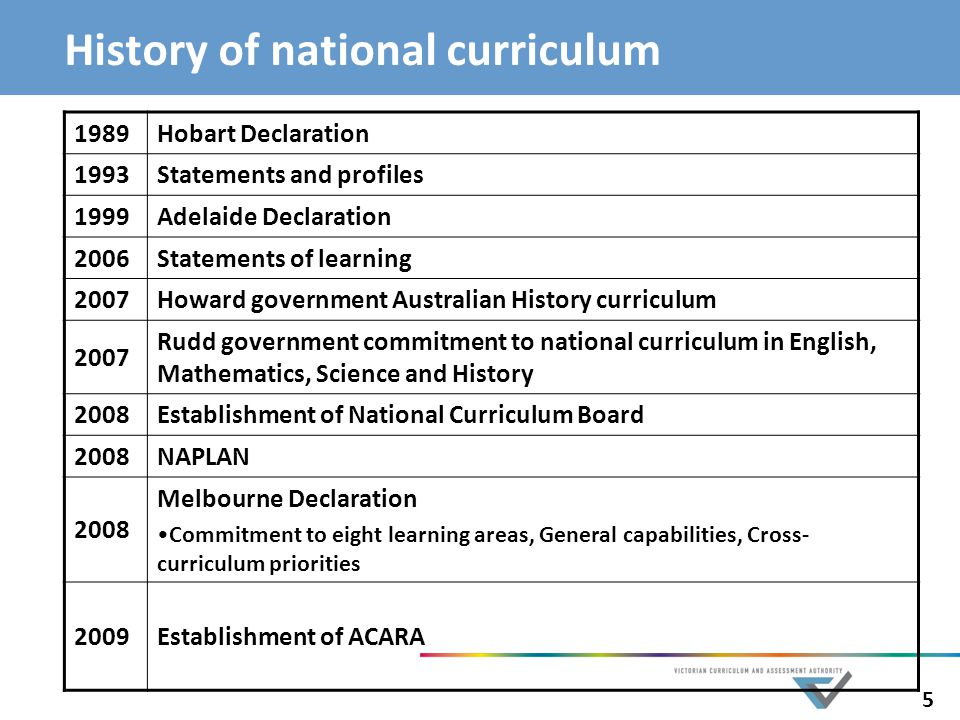 5 History of national curriculum 1989Hobart Declaration 1993Statements and profiles 1999Adelaide Declaration 2006Statements of learning 2007Howard government Australian History curriculum 2007 Rudd government commitment to national curriculum in English, Mathematics, Science and History 2008Establishment of National Curriculum Board 2008NAPLAN 2008 Melbourne Declaration Commitment to eight learning areas, General capabilities, Cross- curriculum priorities 2009Establishment of ACARA