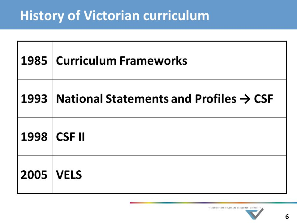 6 History of Victorian curriculum 1985Curriculum Frameworks 1993National Statements and Profiles → CSF 1998CSF II 2005VELS