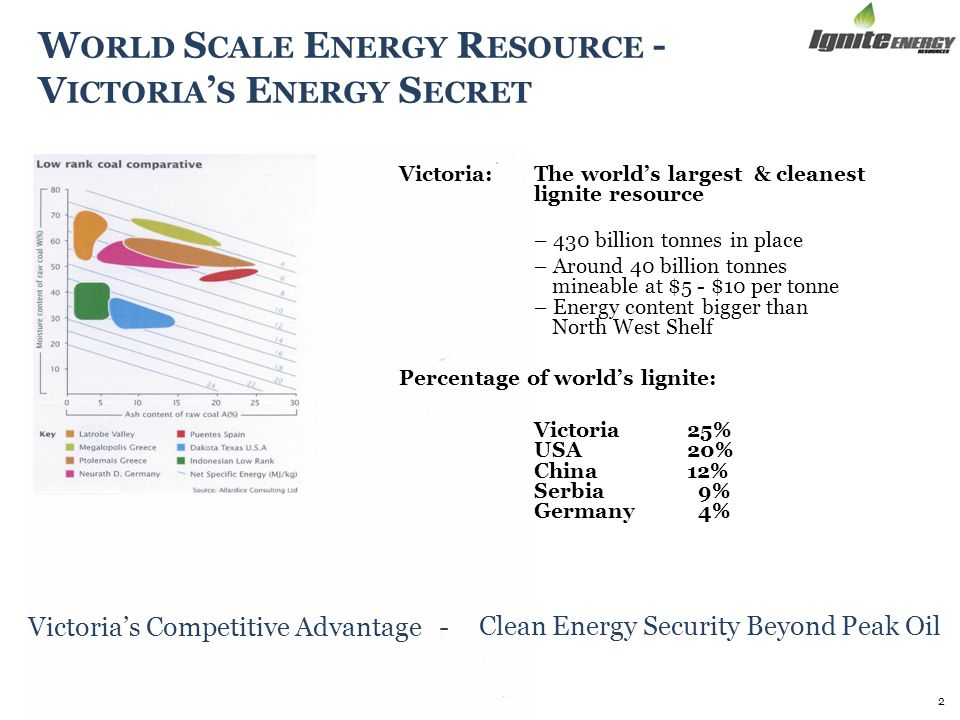 2 W ORLD S CALE E NERGY R ESOURCE - V ICTORIA ' S E NERGY S ECRET Victoria:The world's largest & cleanest lignite resource – 430 billion tonnes in place – Around 40 billion tonnes mineable at $5 - $10 per tonne – Energy content bigger than North West Shelf Percentage of world's lignite: Victoria25% USA20% China12% Serbia 9% Germany 4% Victoria's Competitive Advantage - Clean Energy Security Beyond Peak Oil 2