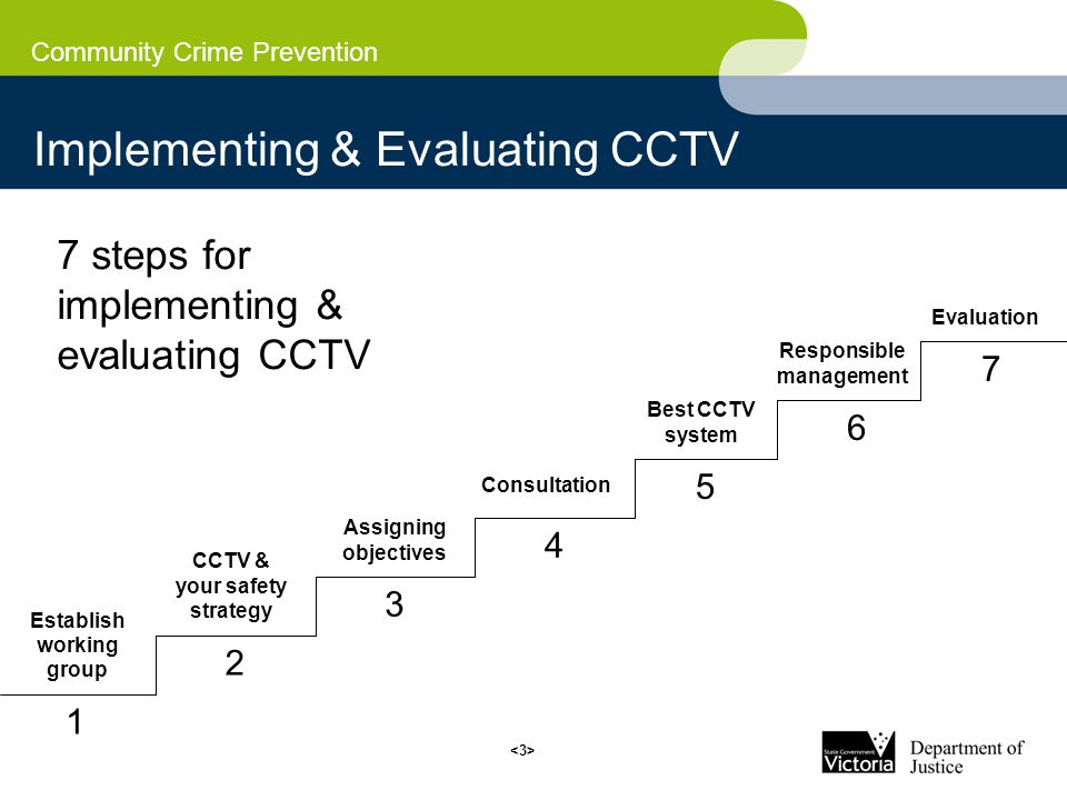 Community Crime Prevention Implementing & Evaluating CCTV Establish working group Assigning objectives Consultation Best CCTV system Responsible management Evaluation 7 steps for implementing & evaluating CCTV 1 2 3 4 5 6 7 CCTV & your safety strategy